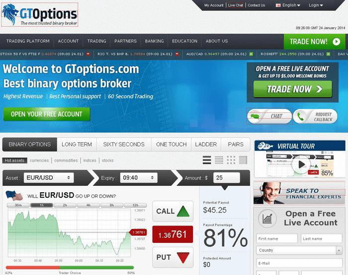 Cfd trading platforms australia