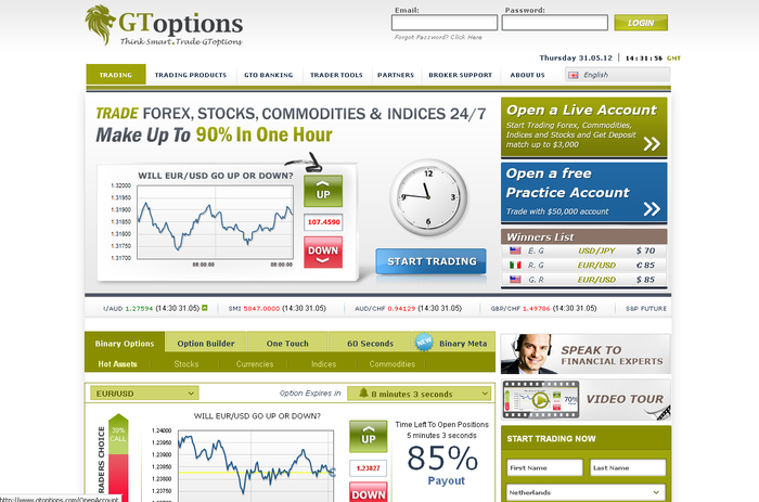 Binary options no deposit needed 100 free bonus webmoney