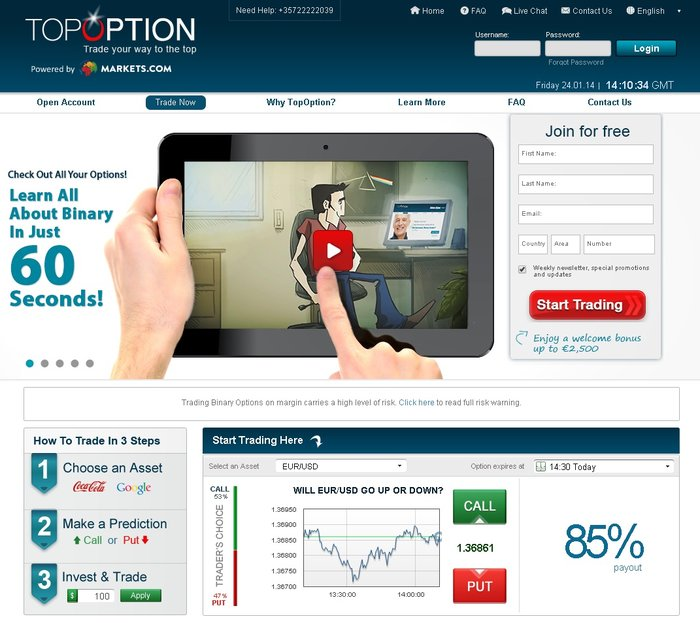 Top option binary trading review