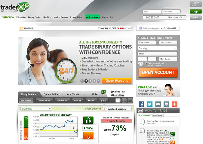 Victorious binary options