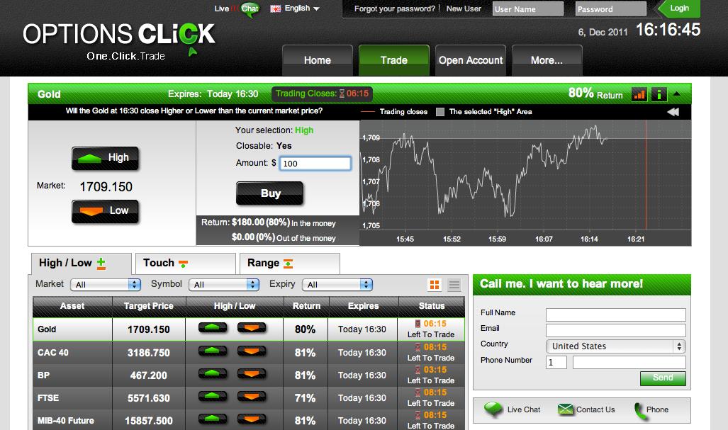 OptionsClick platform