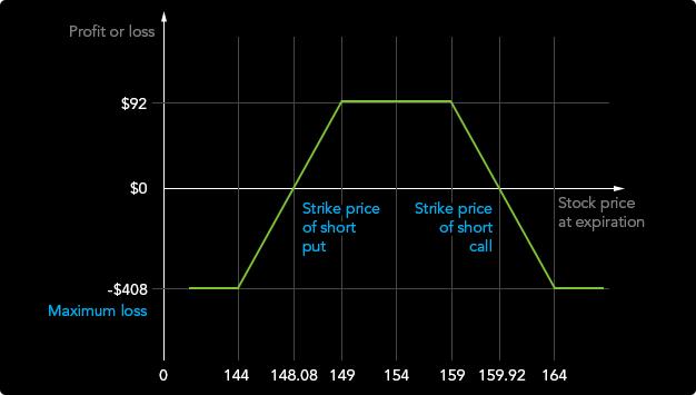 trendalapú bináris opciós stratégia kereskedő kereskedői képzése